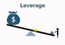 what is leverage on the forex market