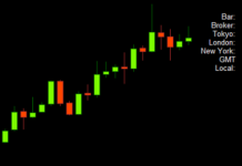 clock indicator for MT4