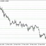 simple horizontal grid download indicator