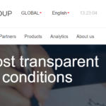 Fibo Group Broker Review